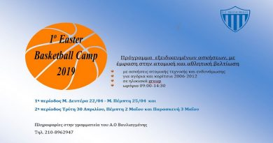 1ο Easter Basketball Camp  2019